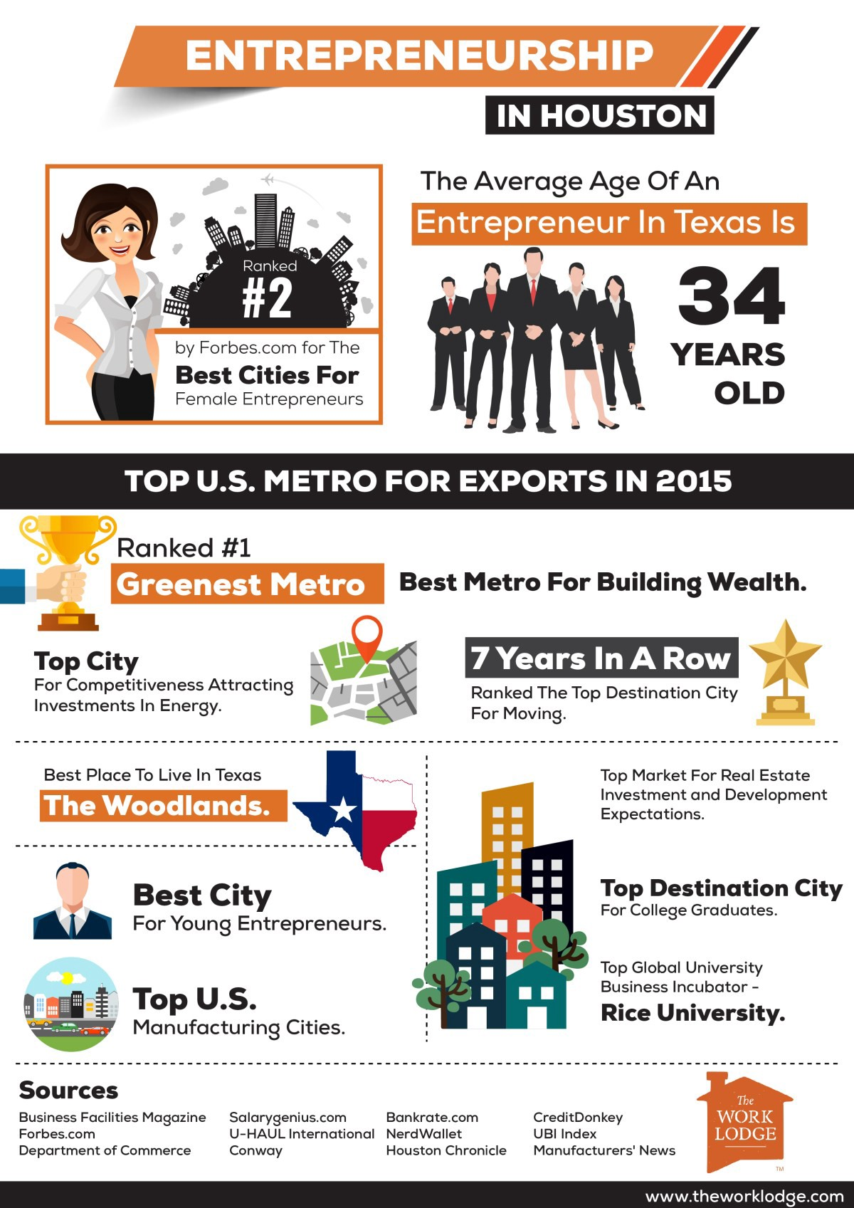 If You Re Looking For A Great Headquarters Your Startup Houston Texas Should Prove To Be The Ideal Location