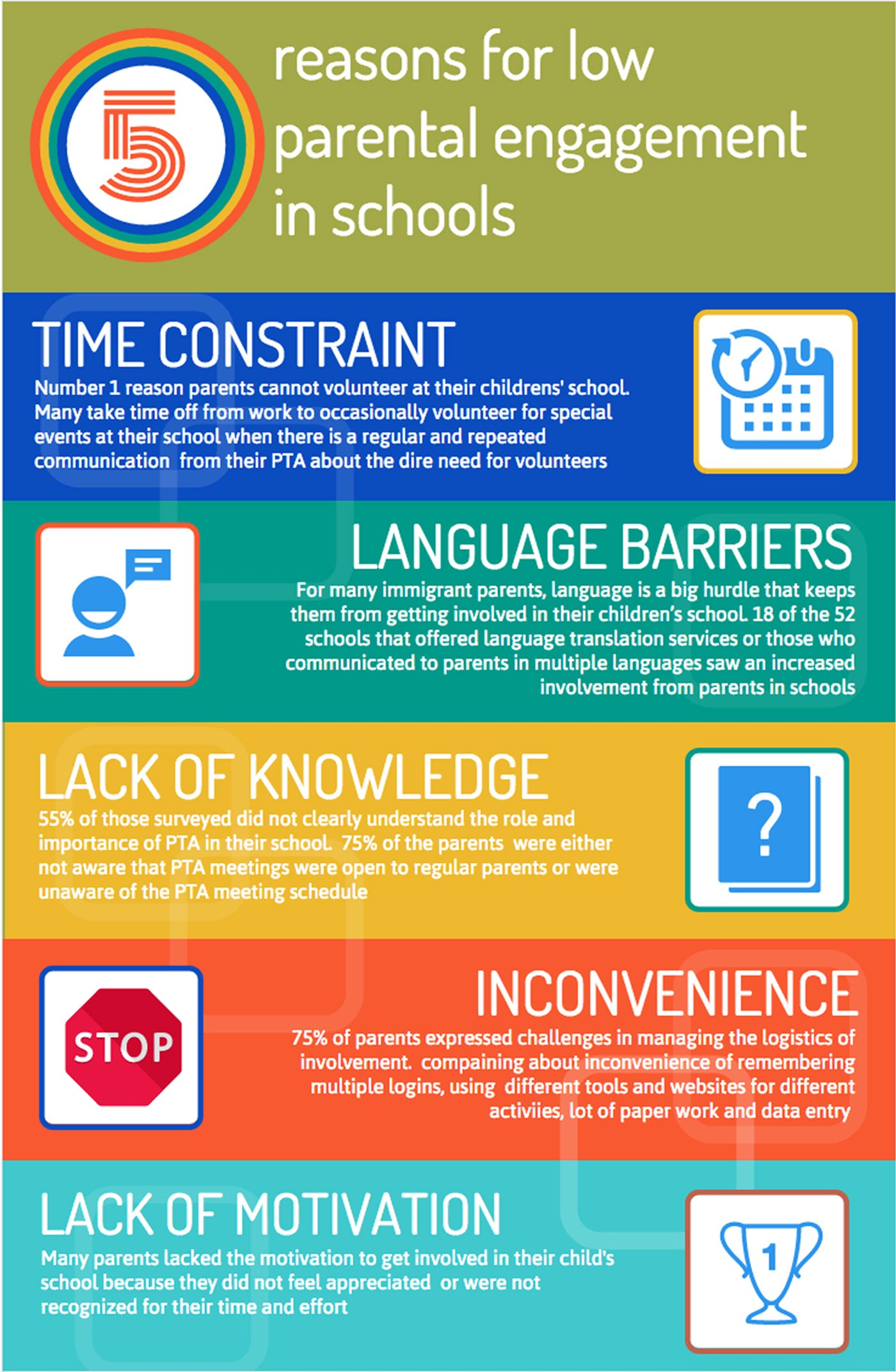 Parents Really Need Time Off When Their >> Barriers To Parental Involvement In Schools And What Ptas Can Do