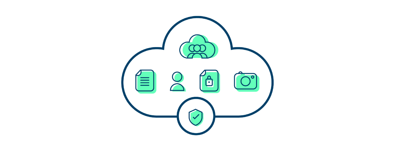 secure sharepoint and box migrations