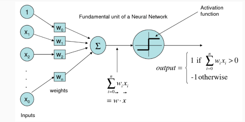 the implementation of the digital neural activity teams Also, without the larger plan in place, teams can struggle through the rpa implementation to get to the end of the project only to realize that it is actually the beginning of the next relay to.