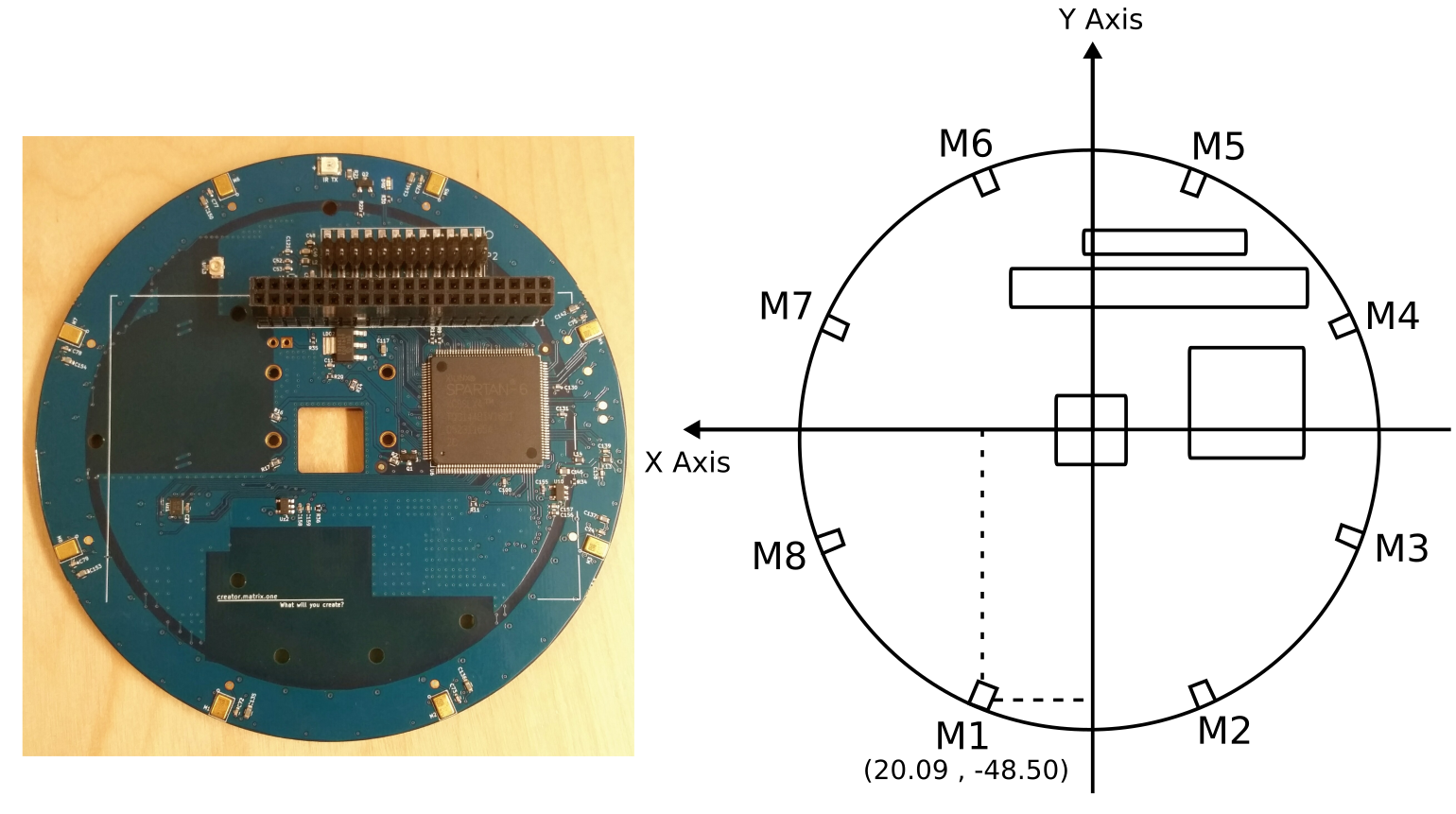 Enhancing Voice Recognition With A Matrix Microphone Array Raspberry Pi Model B Circuit Diagram Creator Mic Locations Source