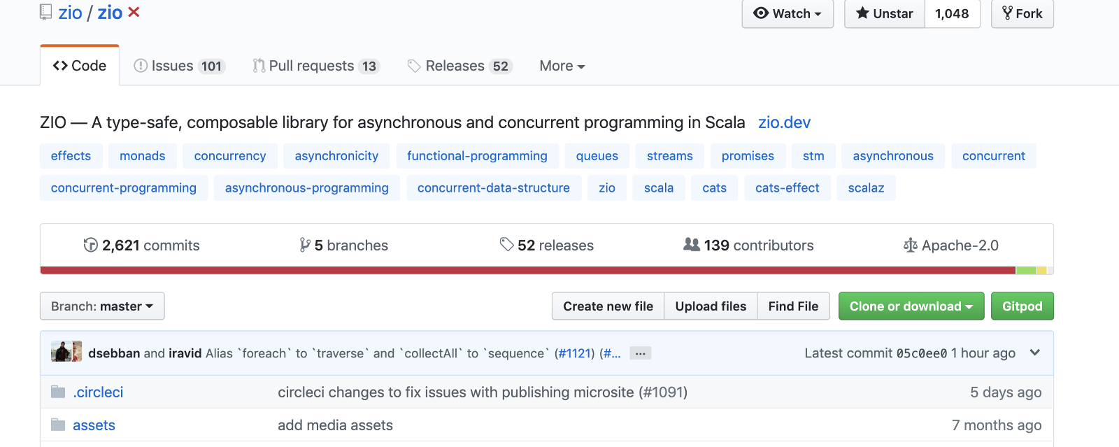 Merging Pull Requests