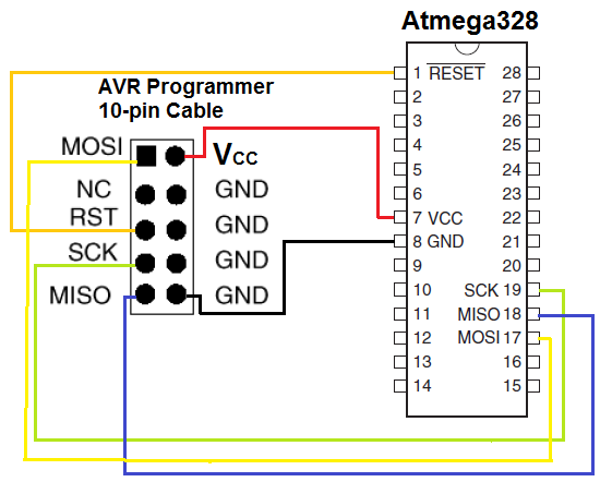 Setting Up Atmel Studio For Usbasp And Avr Programming