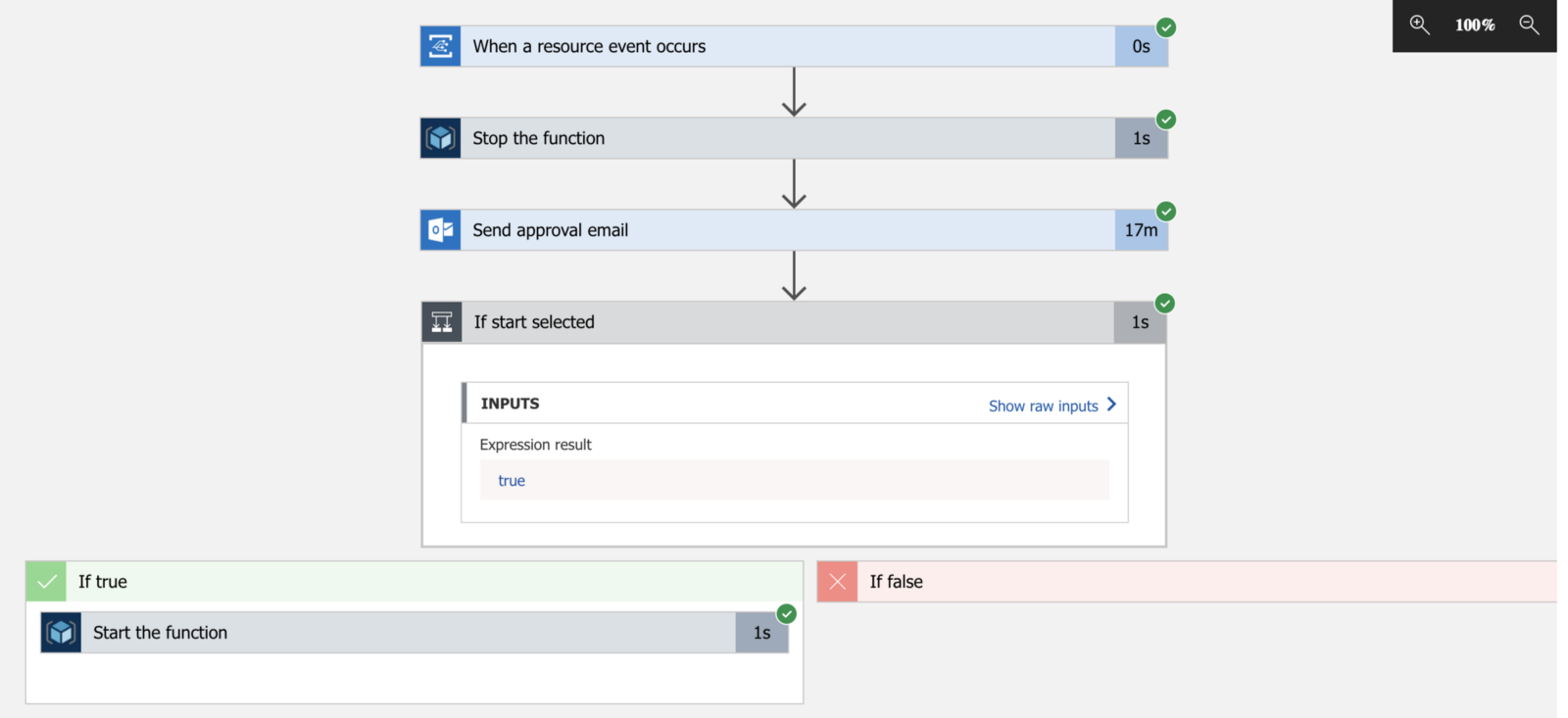 Reliable Event Processing In Azure Functions Hacker Noon The Circuit By Clicking On Verify Icon Lock Waited For 17 Minutes Before I Sent Approval To Re Connect