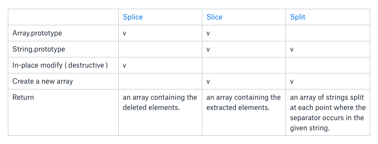 check if element in array javascript