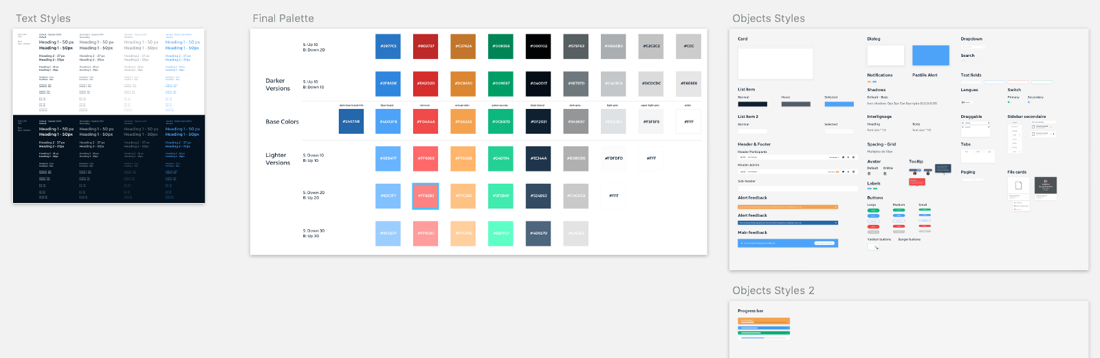 Creating A First Product Design System In Sketch U2013 UX Collective