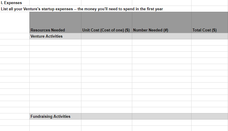 How To Create A Budget For Your Internet Startup Hacker Noon - Startup budget template