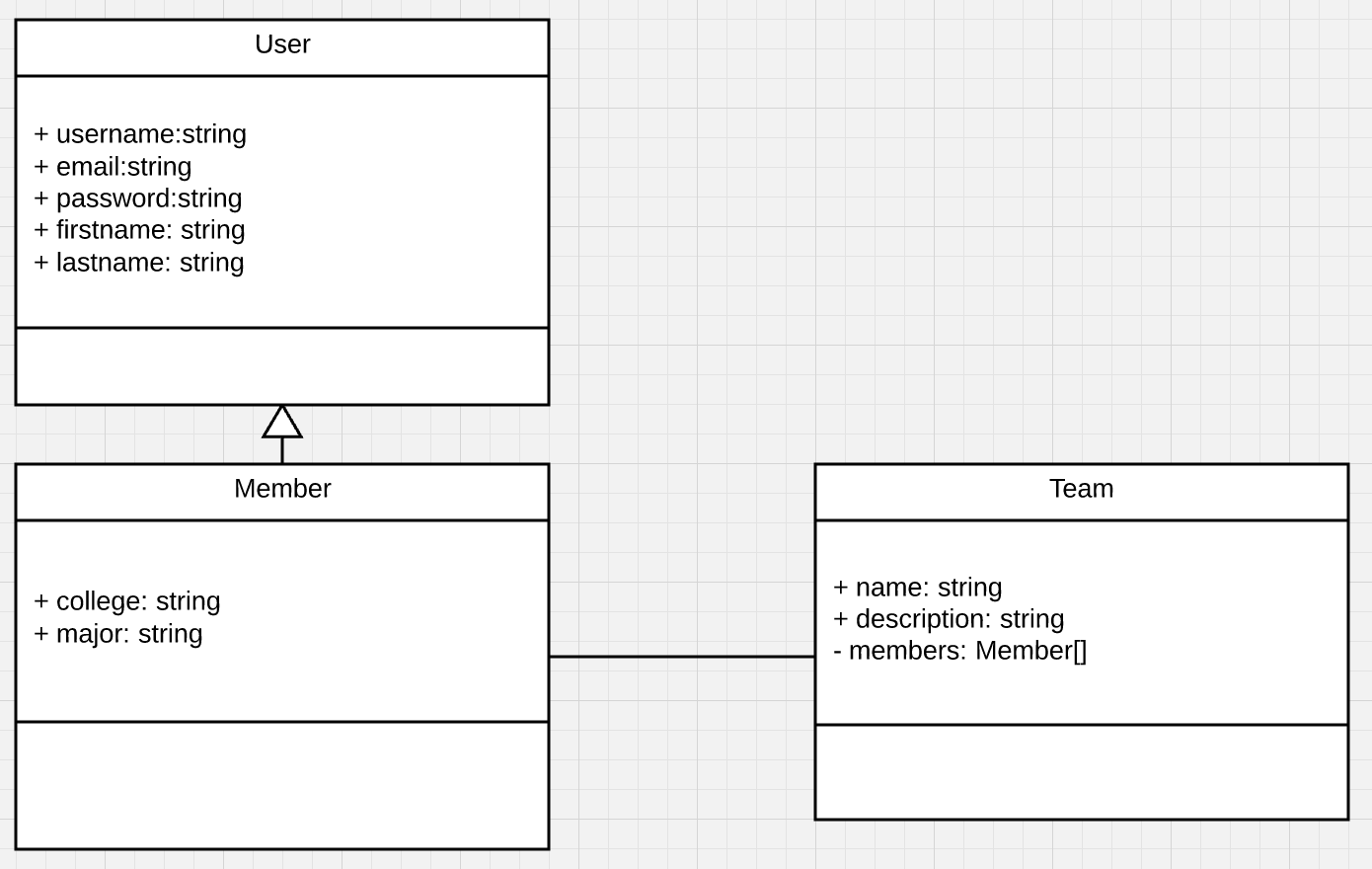Nodejs tutorial from class diagram to api server with loopback v2 the first thing to note about my class diagram is that i am extending a user class by a member child loopback has a built in user and group model ccuart Image collections