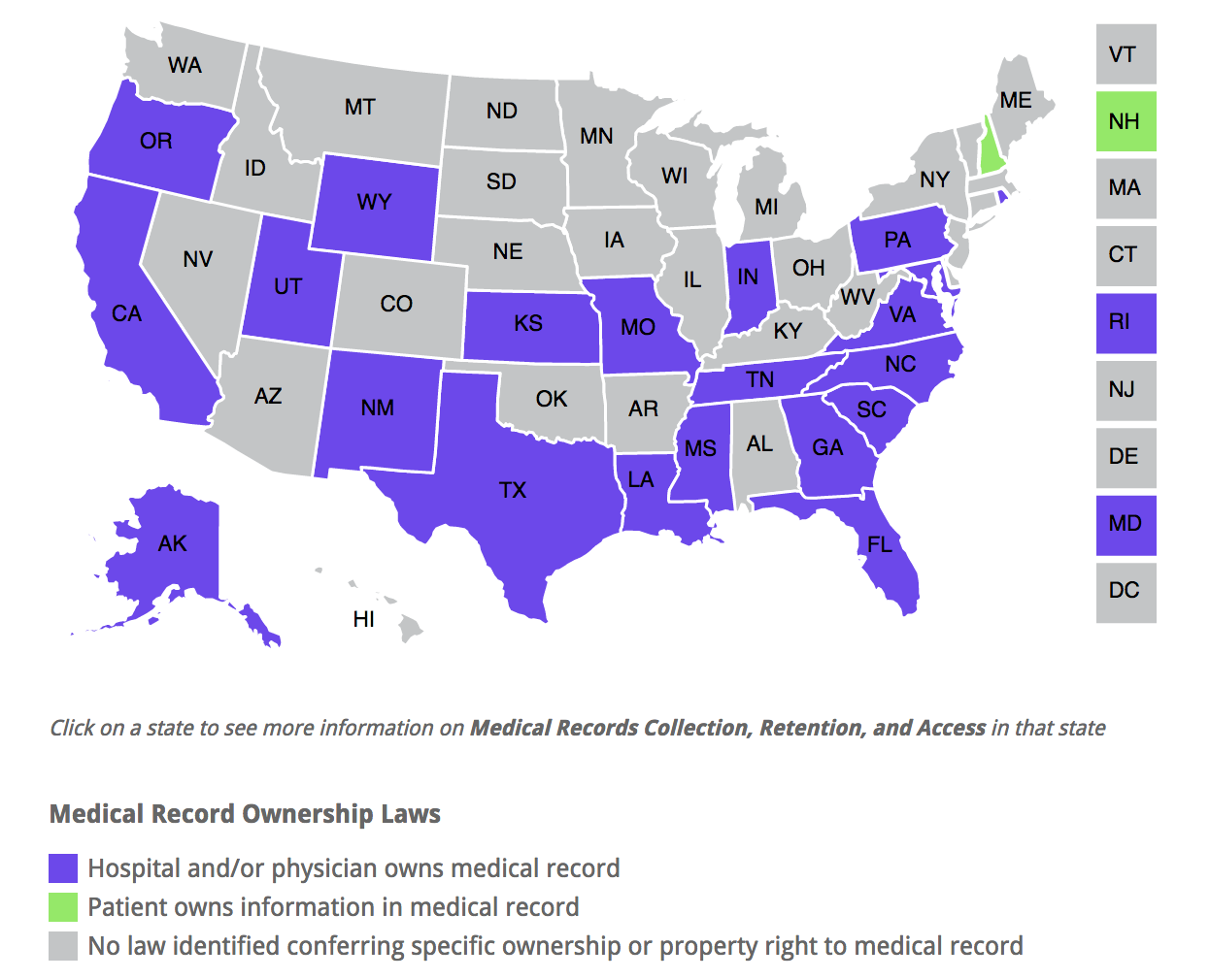 Medical Record Ownership by State