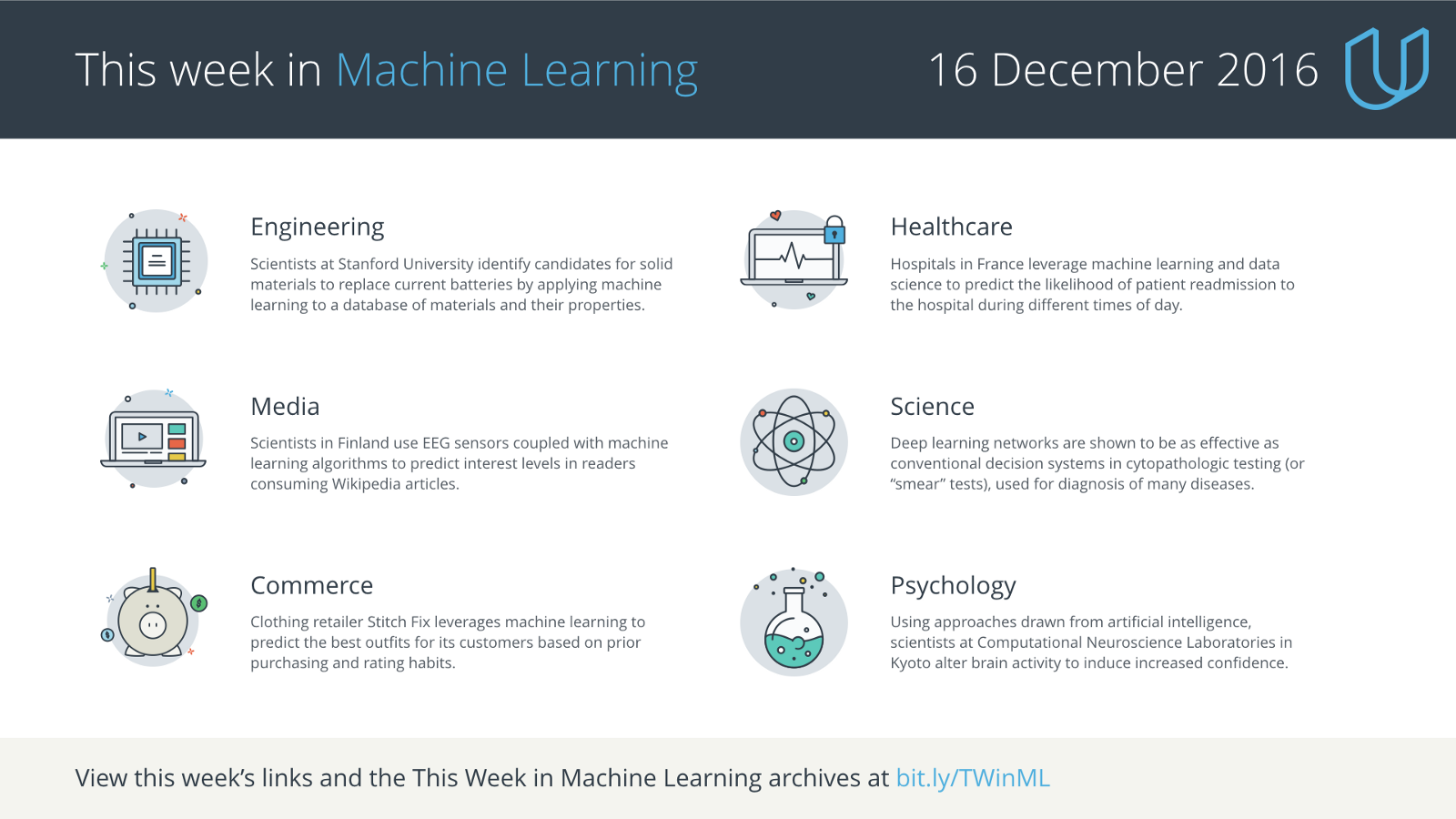 This Week in Machine Learning 16 December 2016