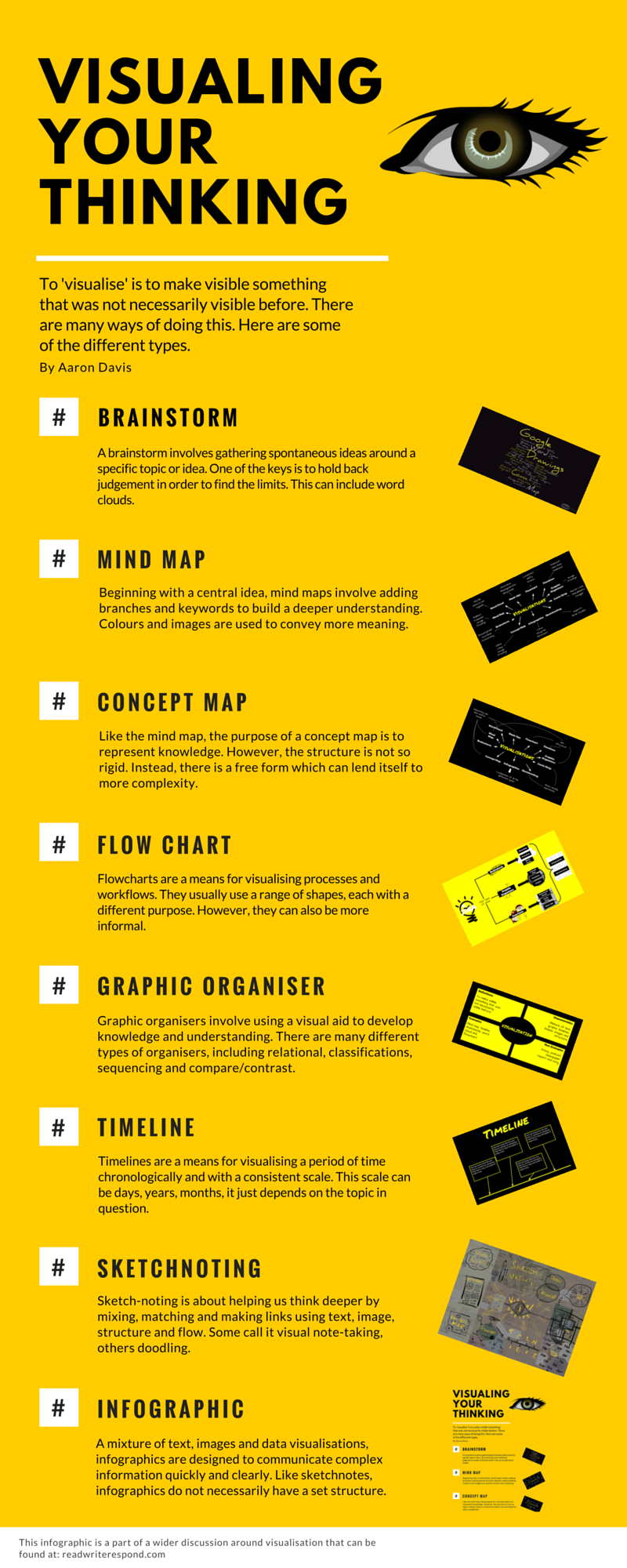 A Guide to Visualisations