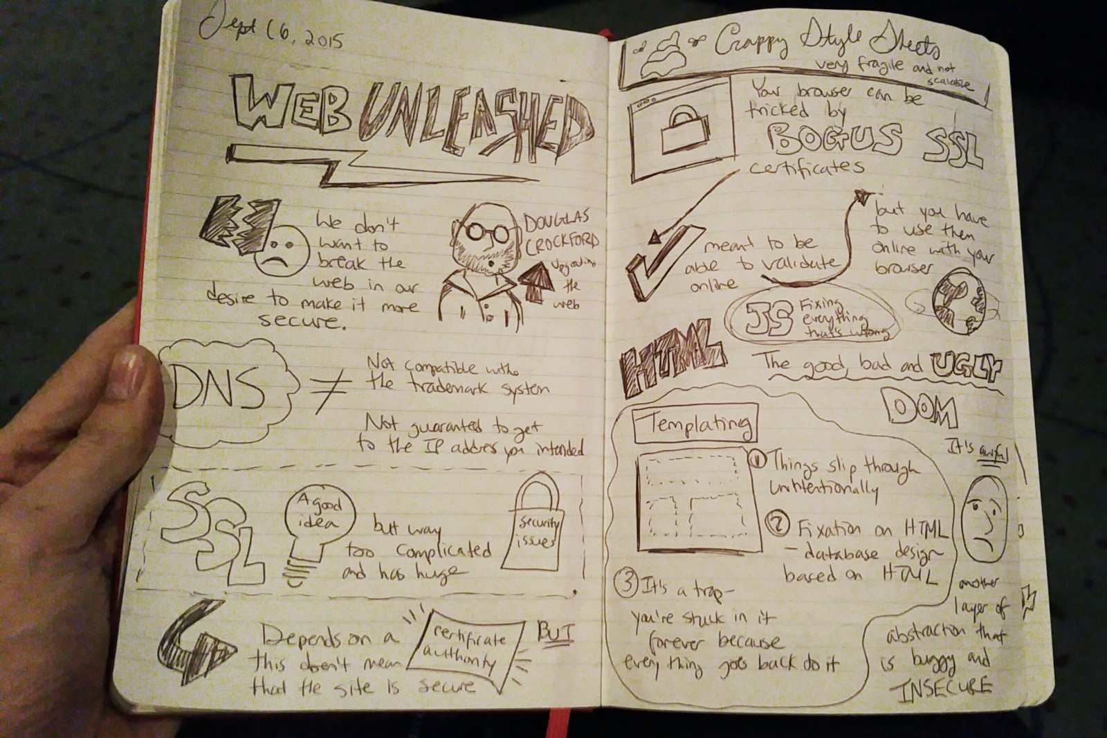 Web Unleashed Toronto 2015 Sketch Notes