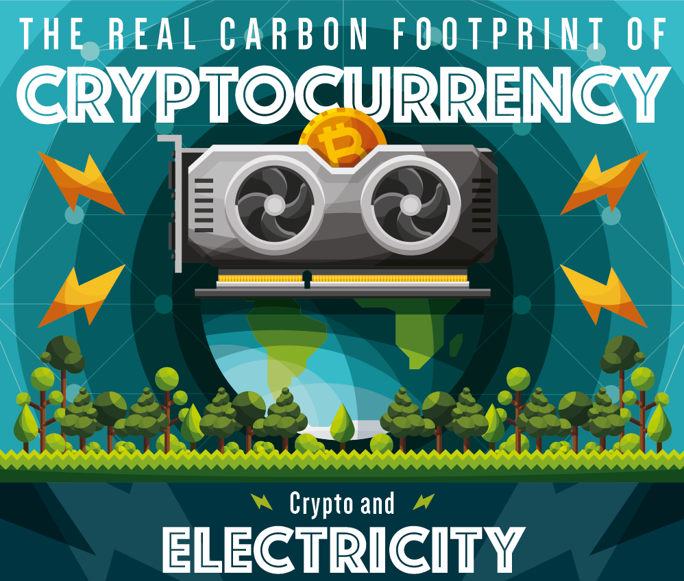 What is the Carbon Footprint of Crypto?