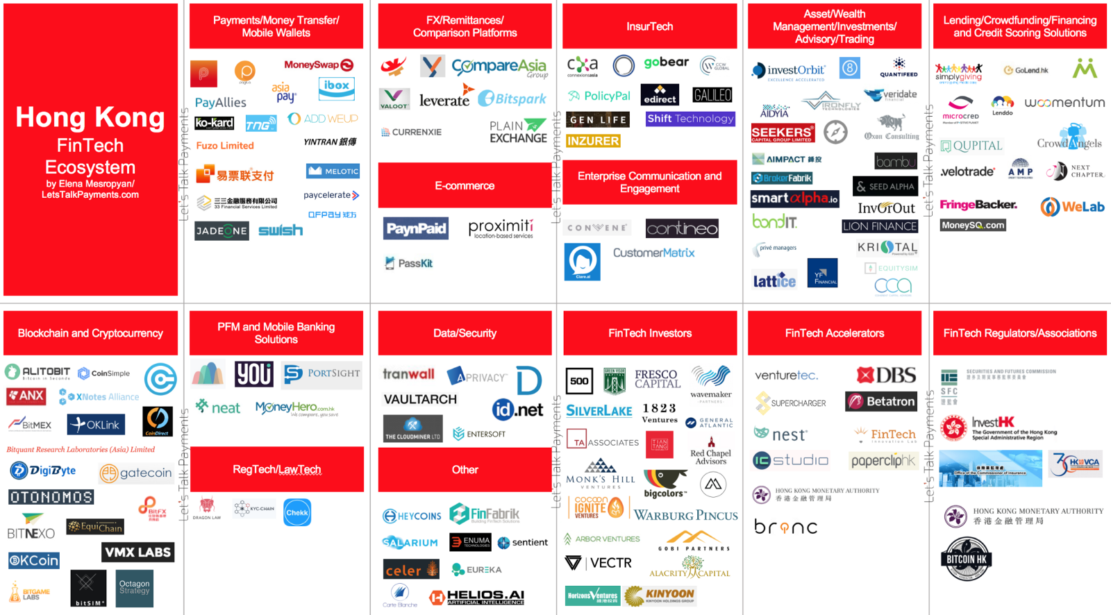 Everything You Need To Know About Hong Kong S Fintech