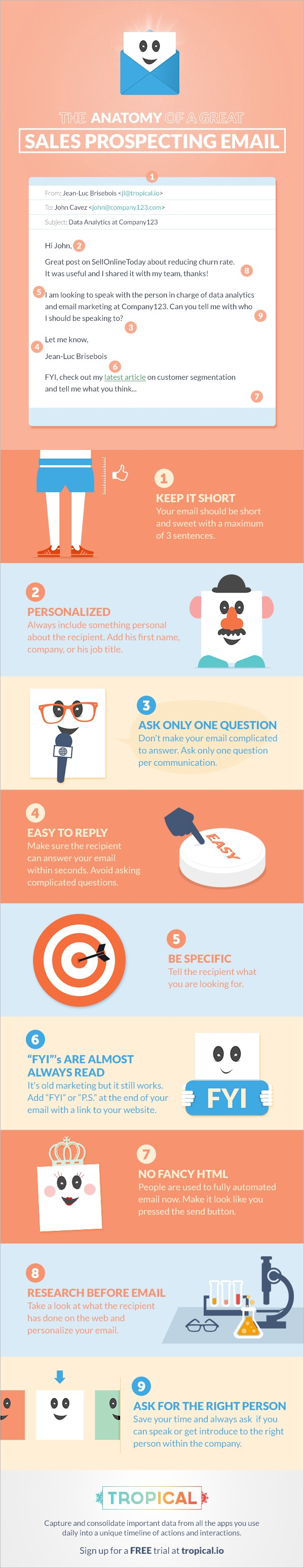 The Anatomy Of A Great Sales Prospecting Email [Infographic]