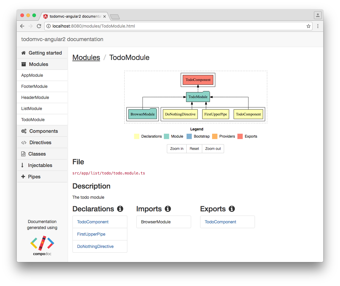 Compodoc Documentation Tool For Angular Applications Block Diagram Maker Module Page Generated By