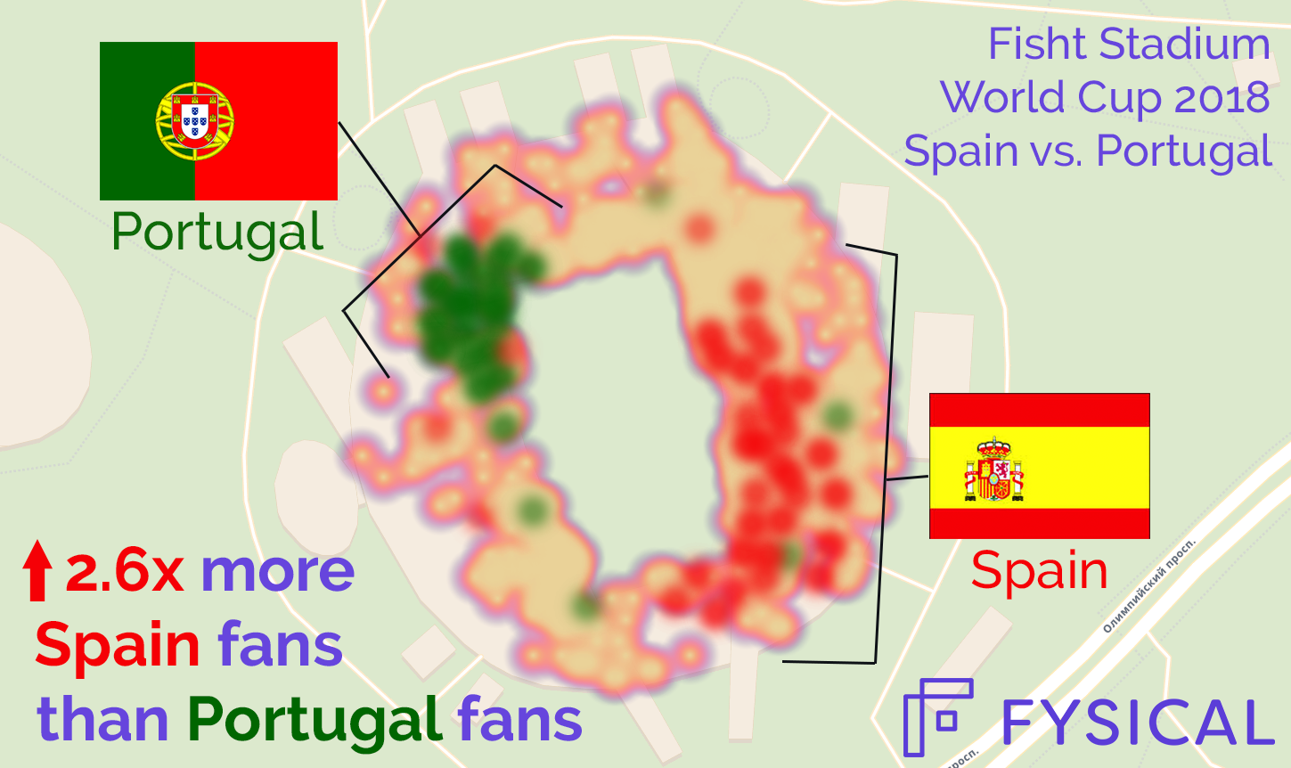 Spain Brought 2 6x As Many Fans As Portugal To The World Cup 2018