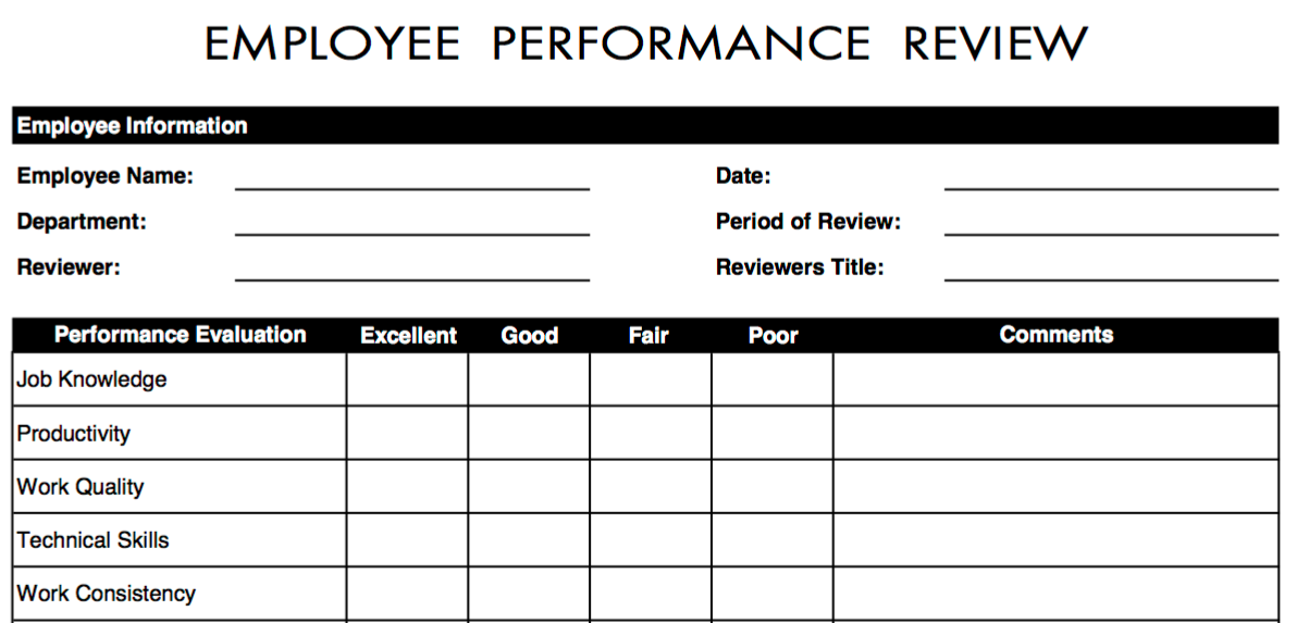 Employee Performance Review | 70 Fabulous Free Employee Performance Review Templates