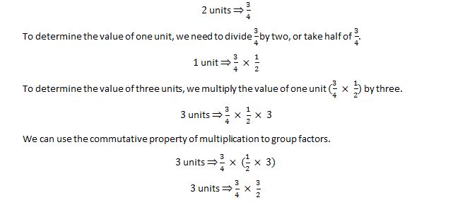 Fractional Division Interpretation: What is the Difference Between ...