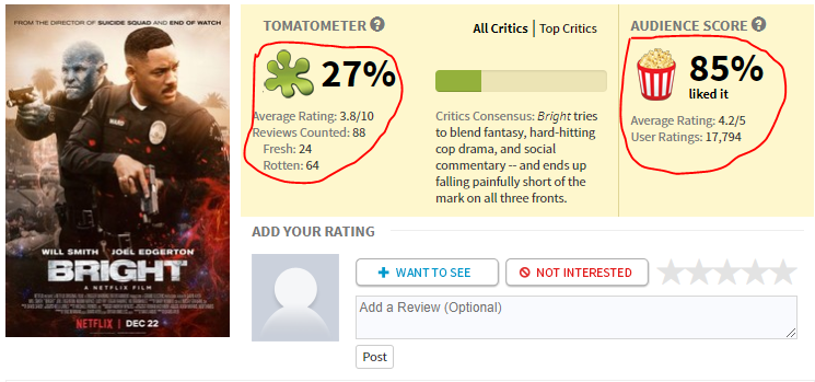 how rotten tomatoes actually works moviefusion medium