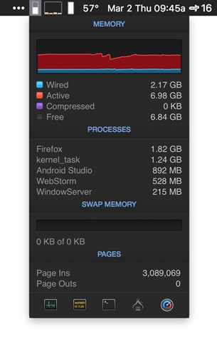 what is wired and compressed memory