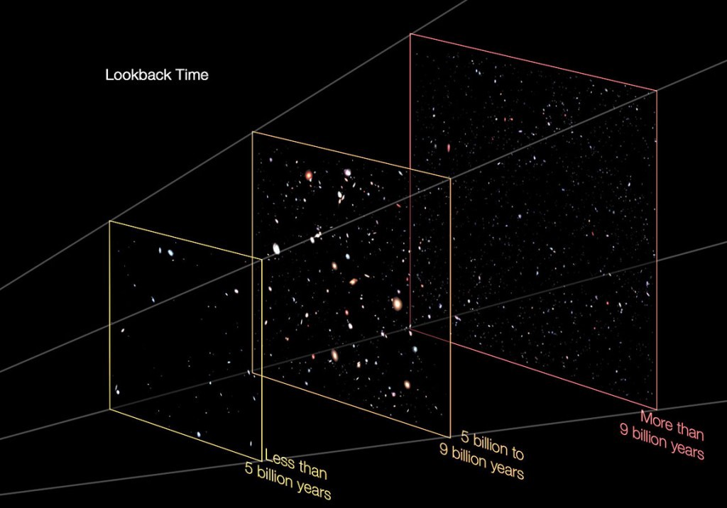 how many galaxies in the universe - photo #41