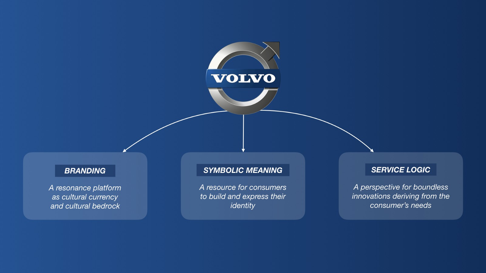 3 Insights The New Volvo Ad Taught Me About Marketing