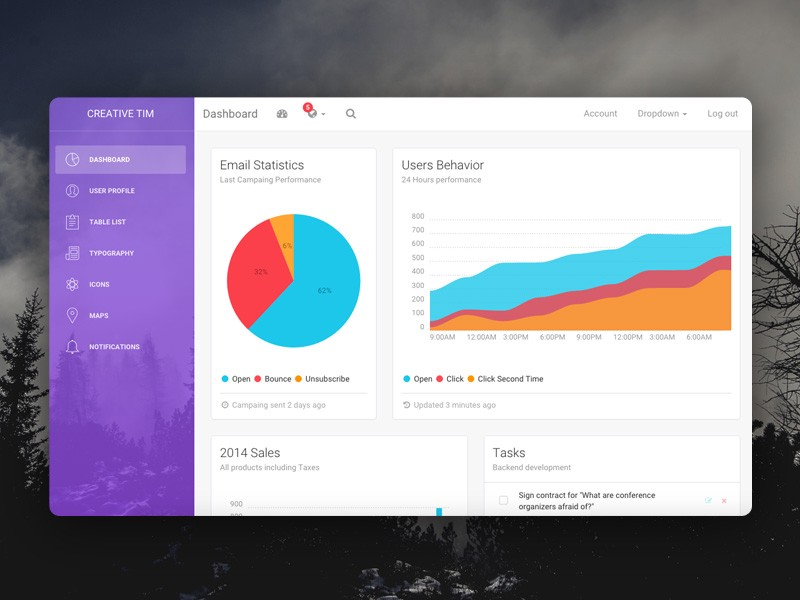 How to create a Responsive Admin Template using Light Bootstrap ...