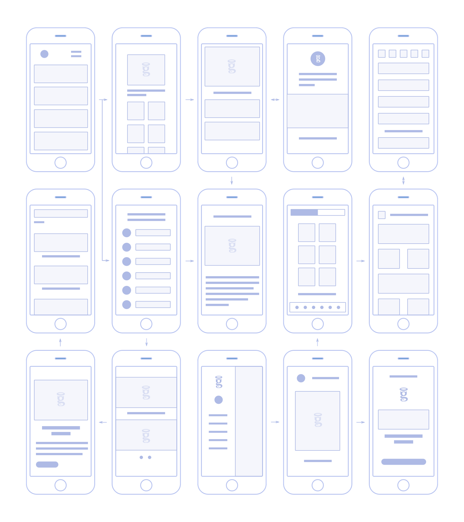 how much it costs to design a mobile app? \u2013 hackernoon comthe ux scheme for our client vegaster, the complex on demand guide and booking for las vegas see the success story