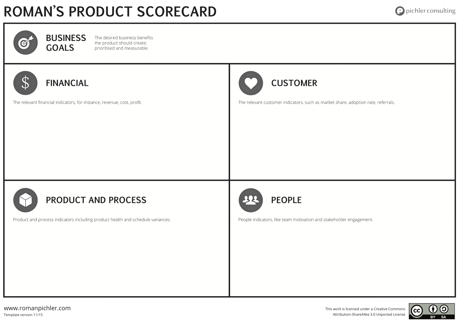 Product Scorecard – Darryl Snow – Medium