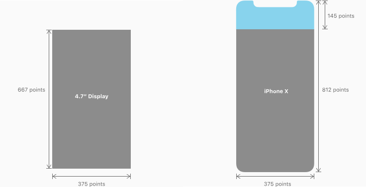 iphone screen ratio design for the iphone notch like a ux collective 4451
