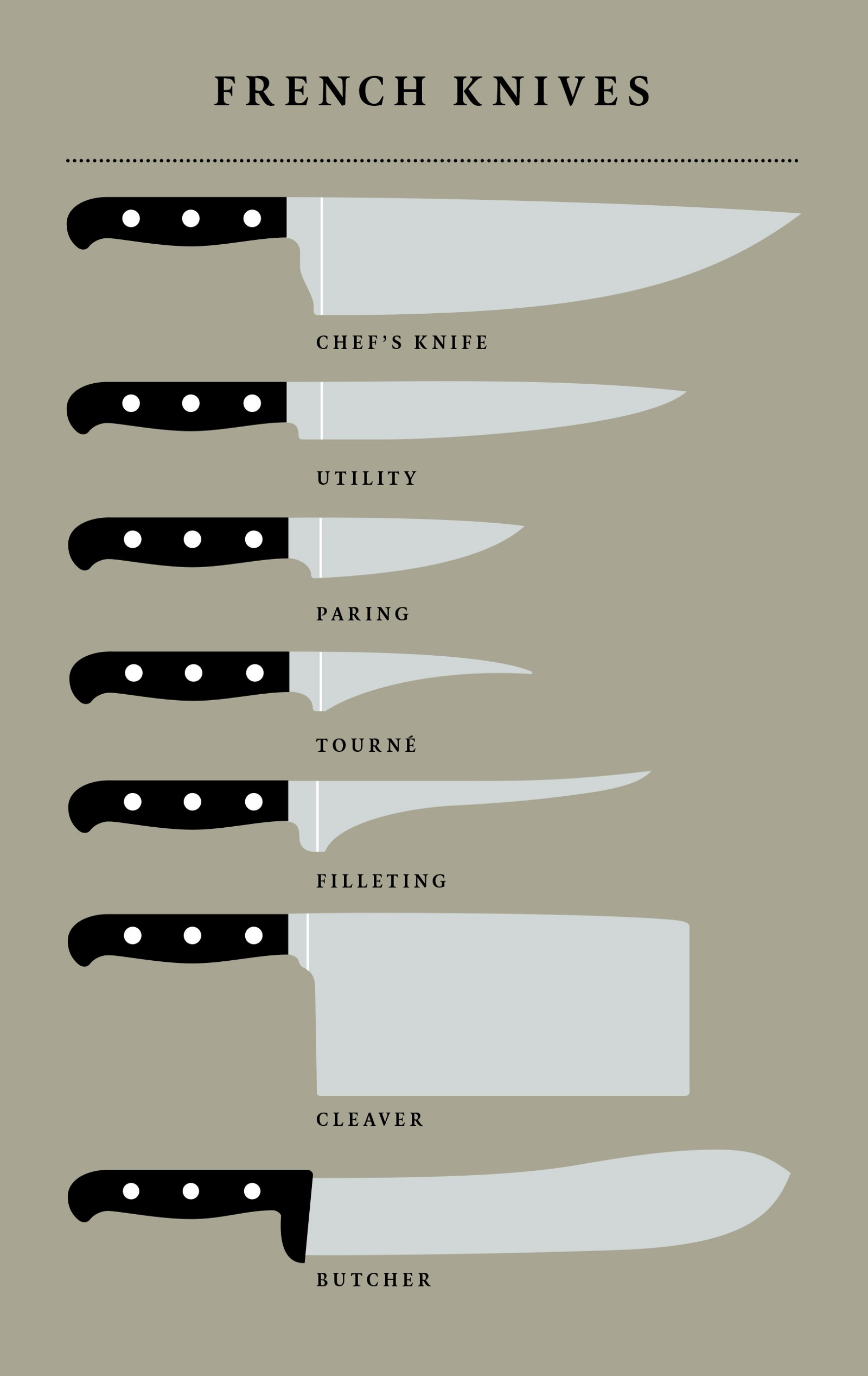 knife author tim hayward pens an ode to french knives
