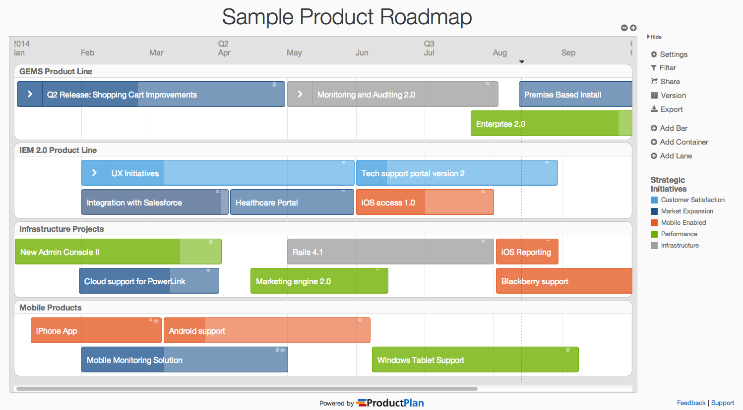 Why Agile And Roadmaps Don T Mix Rajesh Medium