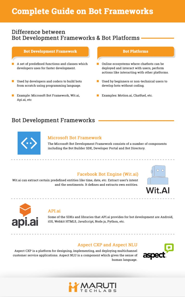 8438e8464463e1 The above infographic taken from Complete Guide on Bot Frameworks will help  you to understand the difference between the two.