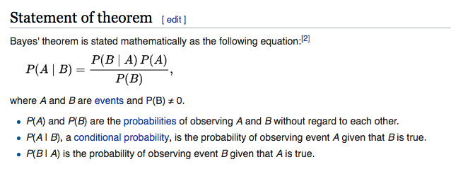 Bayes Theorem And What It Means For Design Ux Collective
