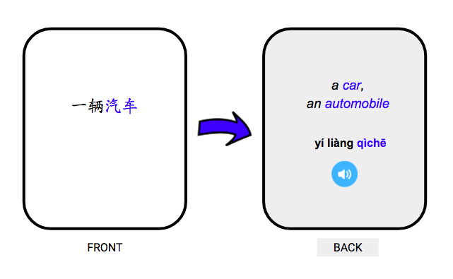 The Ultimate Chinese Flashcard System Chineseme