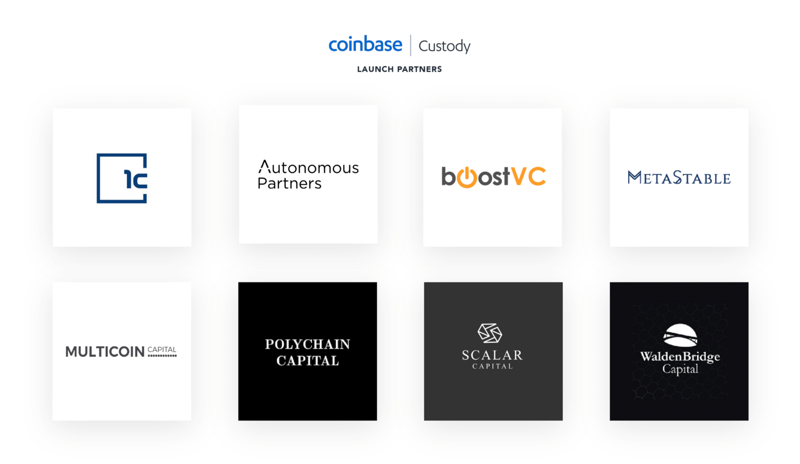 Some of the Coinbase Custody launch partners