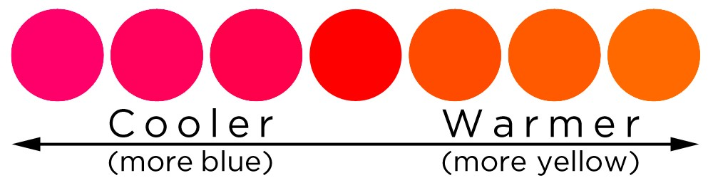 Specific Hues Can Also Be Described As Being Warmer Or Cooler Than Other For Example A Red Leans More Towards The Orange Side While