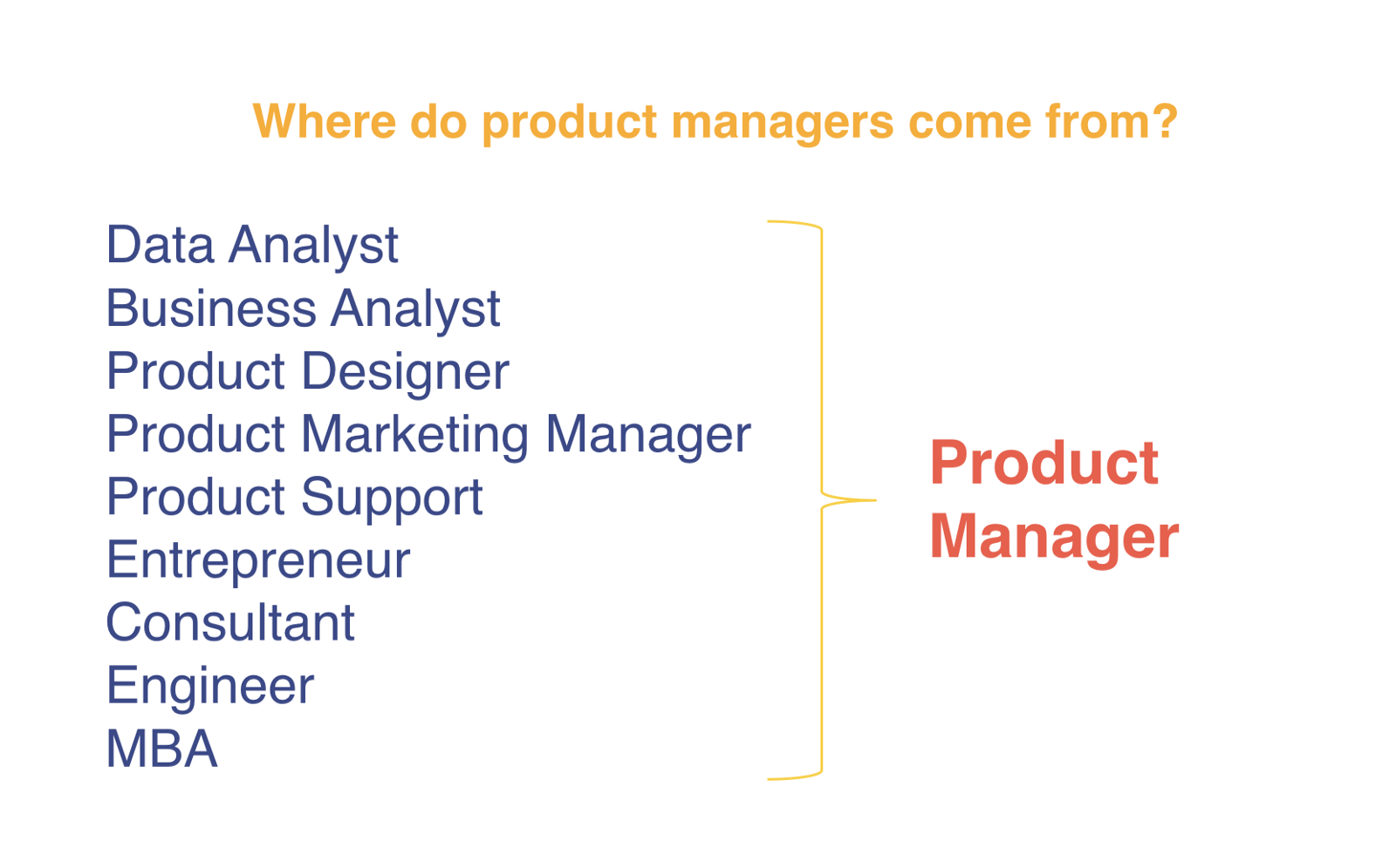 So you want to be a Product Manager? – Noteworthy - The Journal Blog