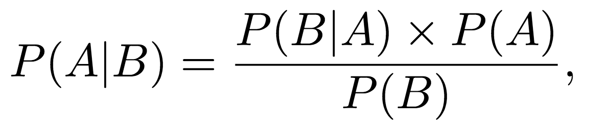 Probability Concepts Explained Bayesian Inference For Parameter