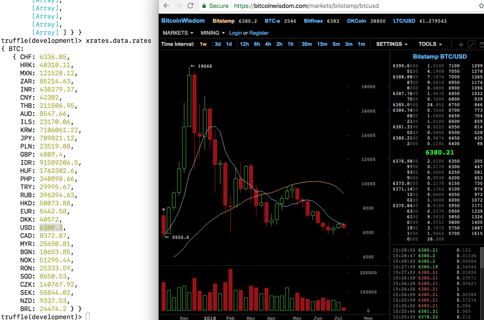A Biased View of Transfer From Coinbase To Bitstamp