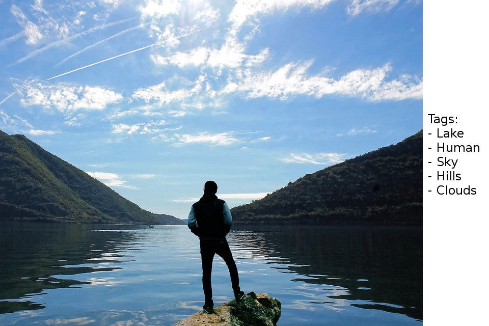 Man standing on a rock on a lake and hills. Deep learning classifier tags