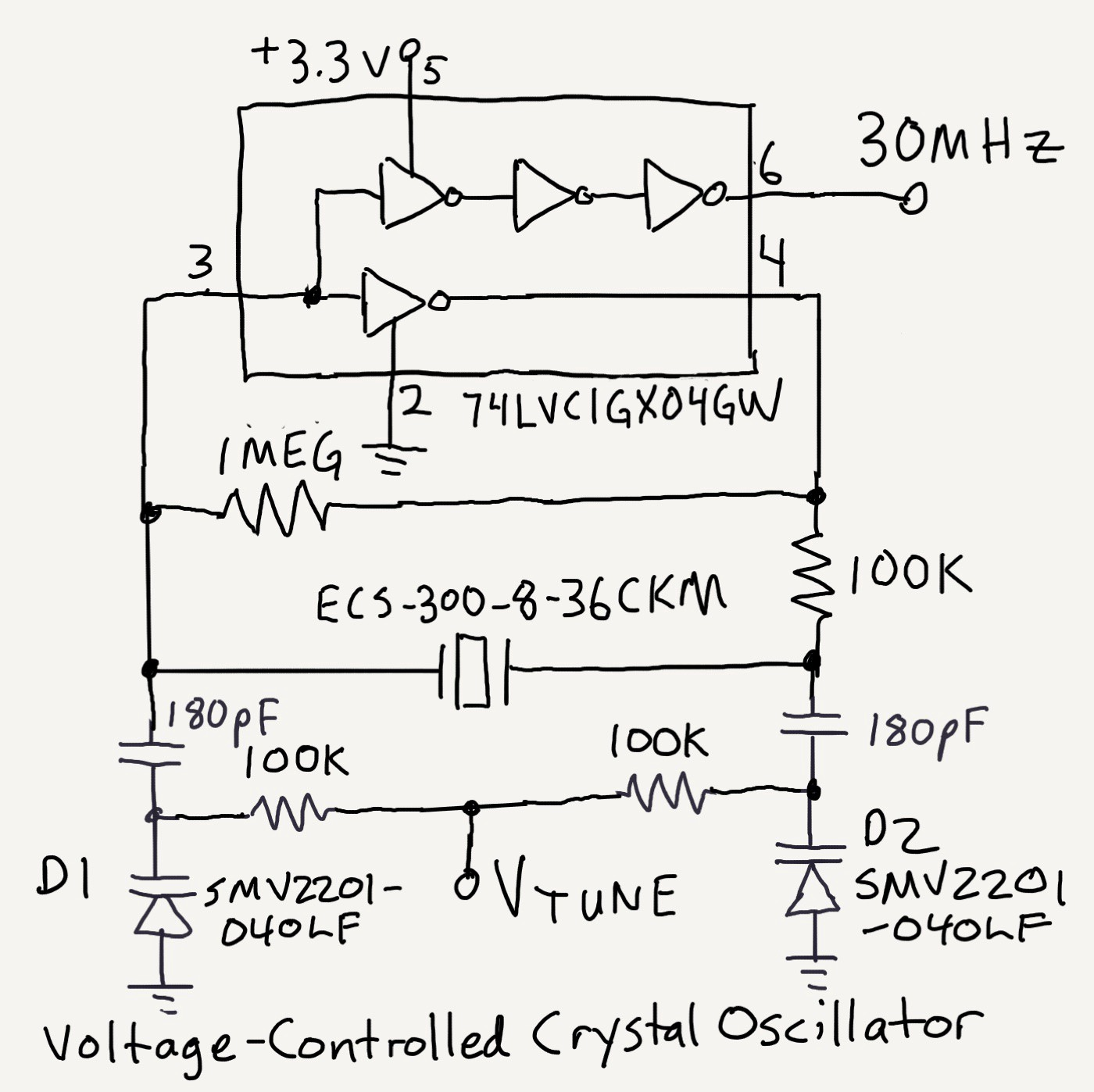 Hello Diodes Tempo Automation Medium Electrical Symbol Typically Used For A Schottky Diode That Is Reverse Biased Has Some Capacitance Varies With Voltage Are Designed To Do This In Predictable Way