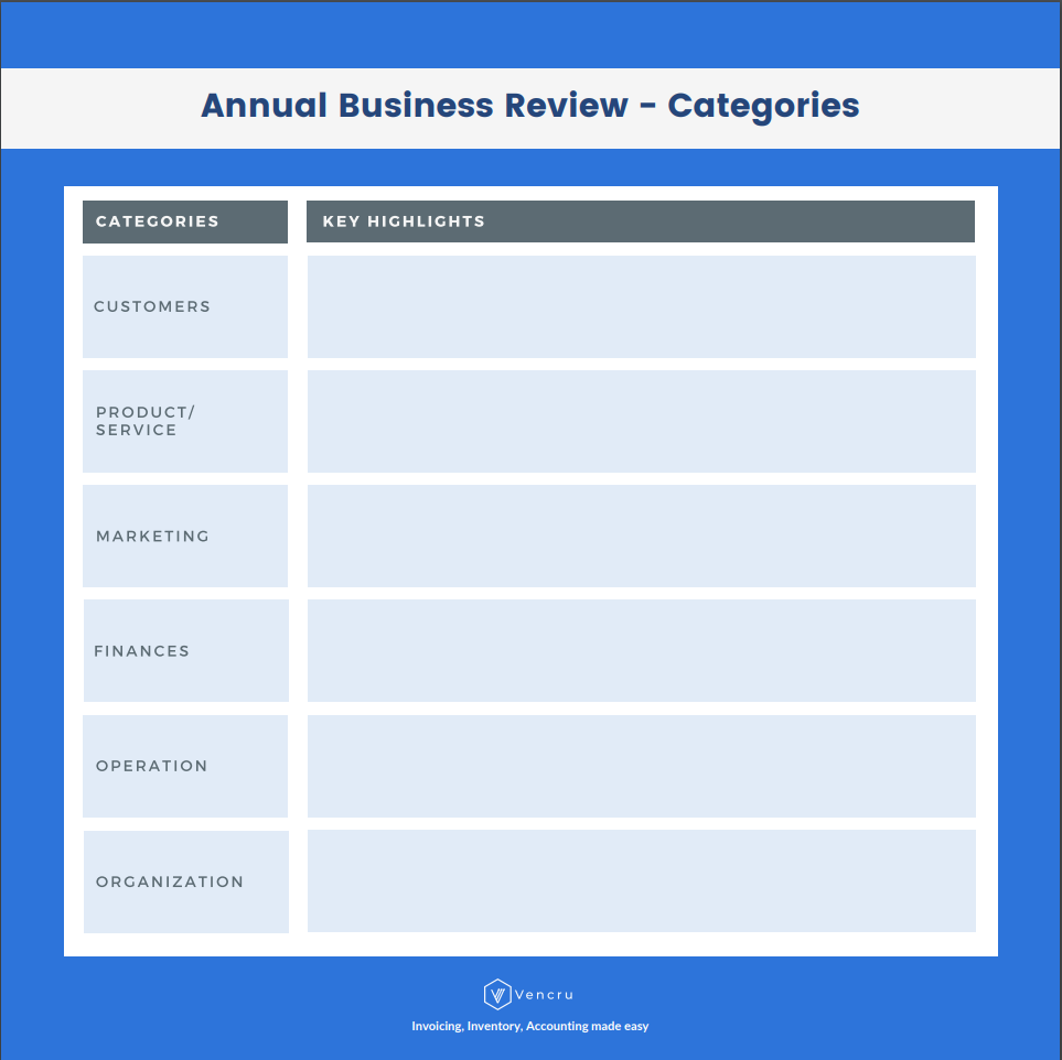 How to conduct an annual business strategy review (Part 1) 2