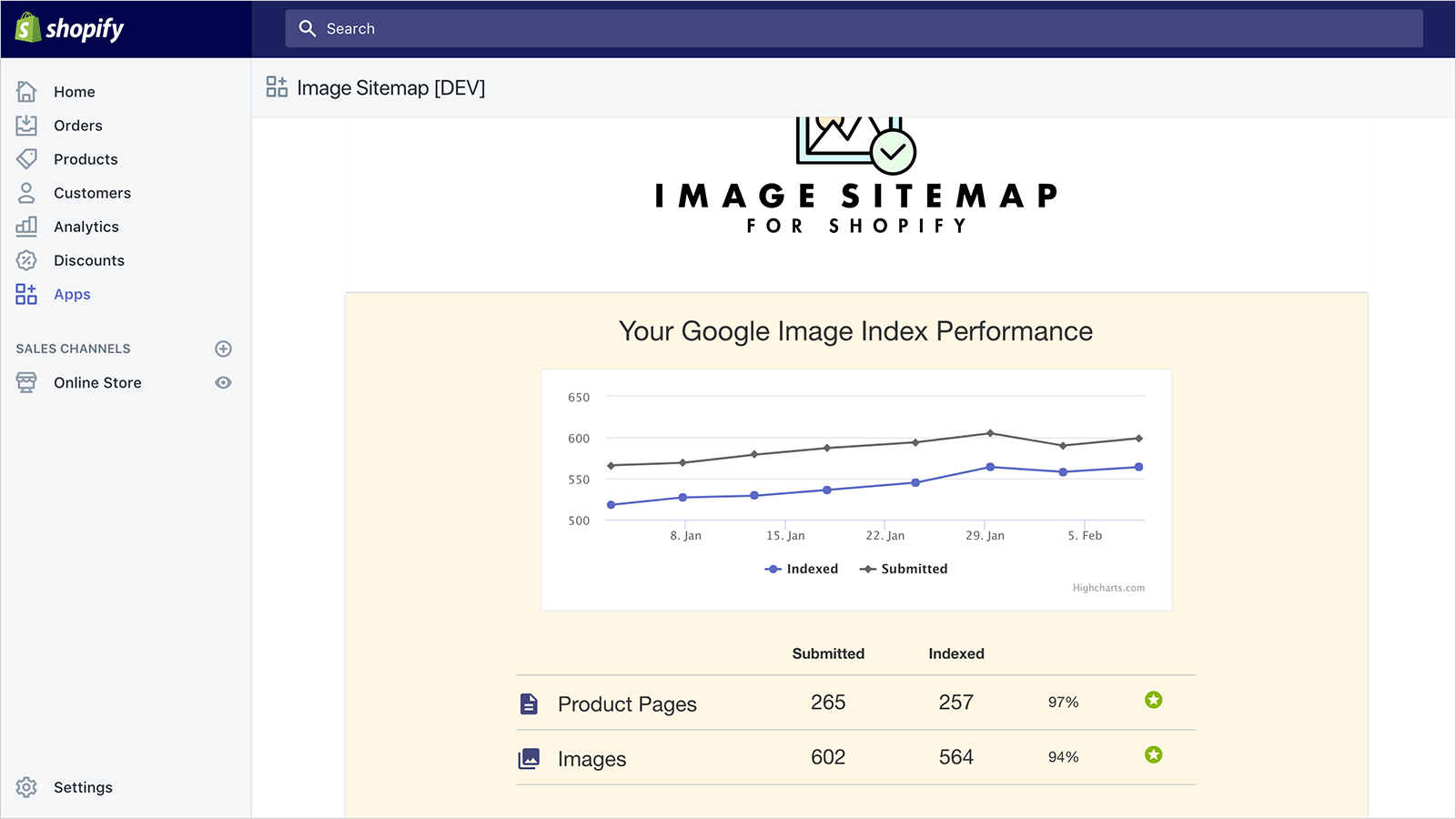 lessons from submitting 500k images from shopify stores to google