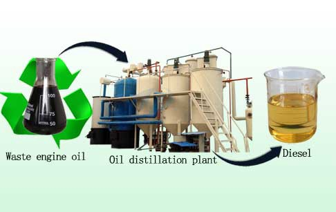 Waste engine oil to diesel machine pyrolysis plant medium for Waste motor oil to diesel