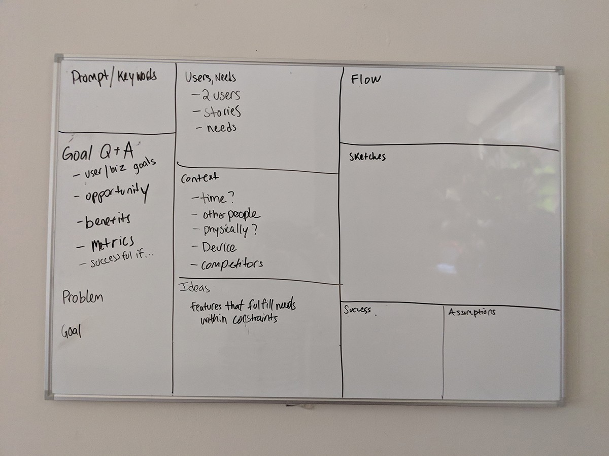 the whiteboard design challenge ux collective