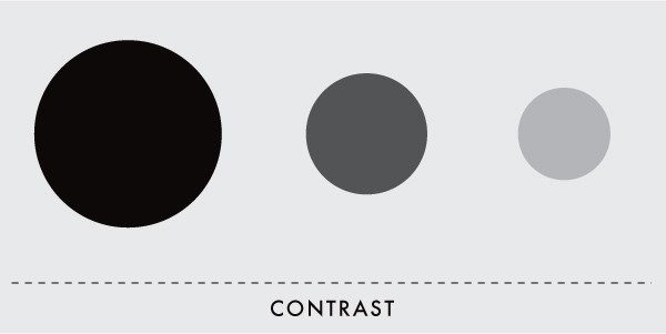 Elements And Principles Of Art Contrast : The lost principles of design chad engle medium