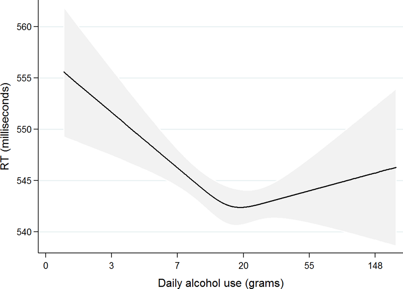 alcohol consumption research paper Moderate alcohol consumption boosts body's immune system, study suggests date: december 17, 2013 source: oregon health & science university summary.