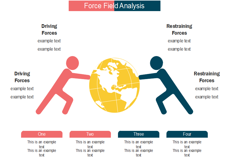 Full Understanding Force Field Analysis Definition